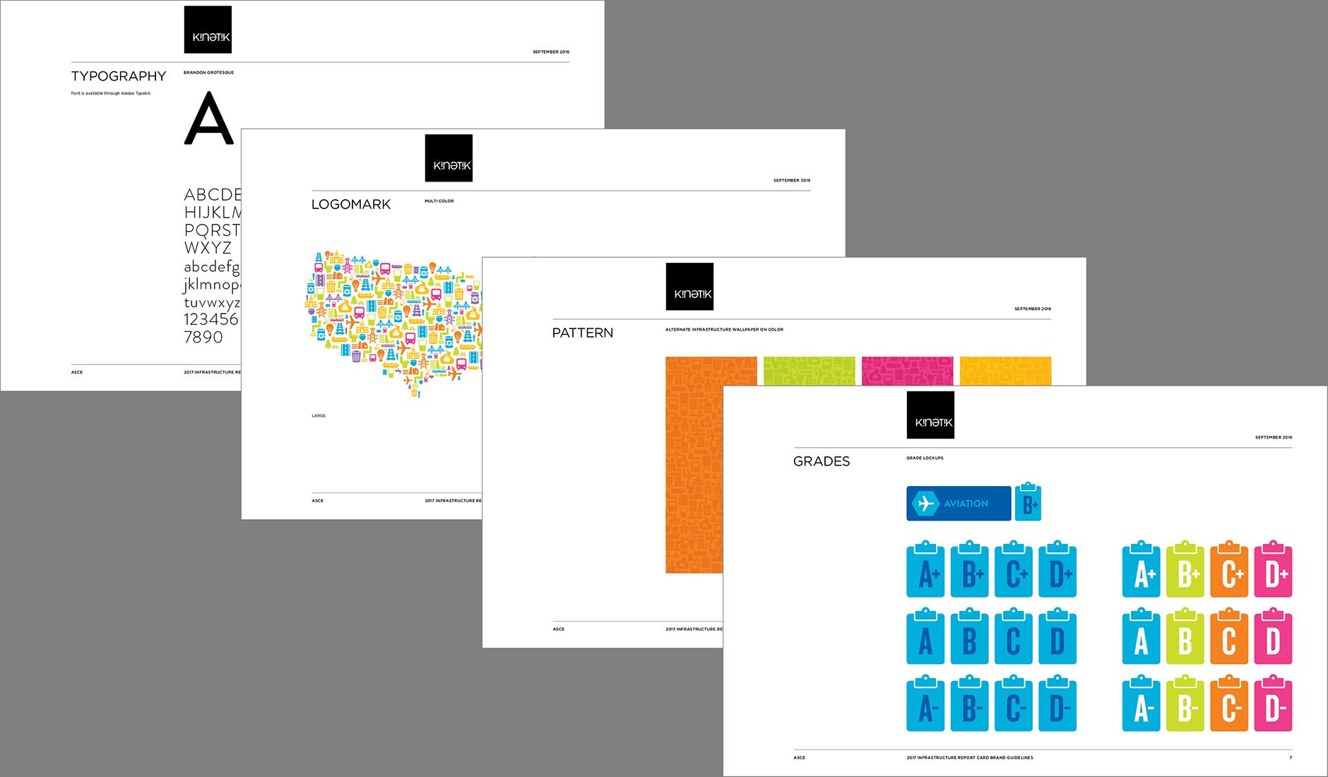 Infrastructure Report Card Brand ⋅ KINETIK